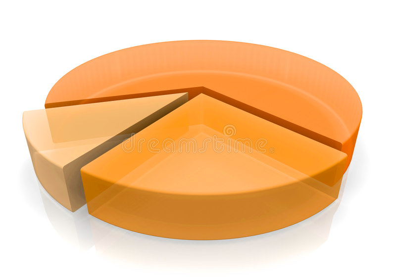 Pie Chart Orange. An isolated 3D blue business percentage Pie-Chart on a pure white background royalty free illustration