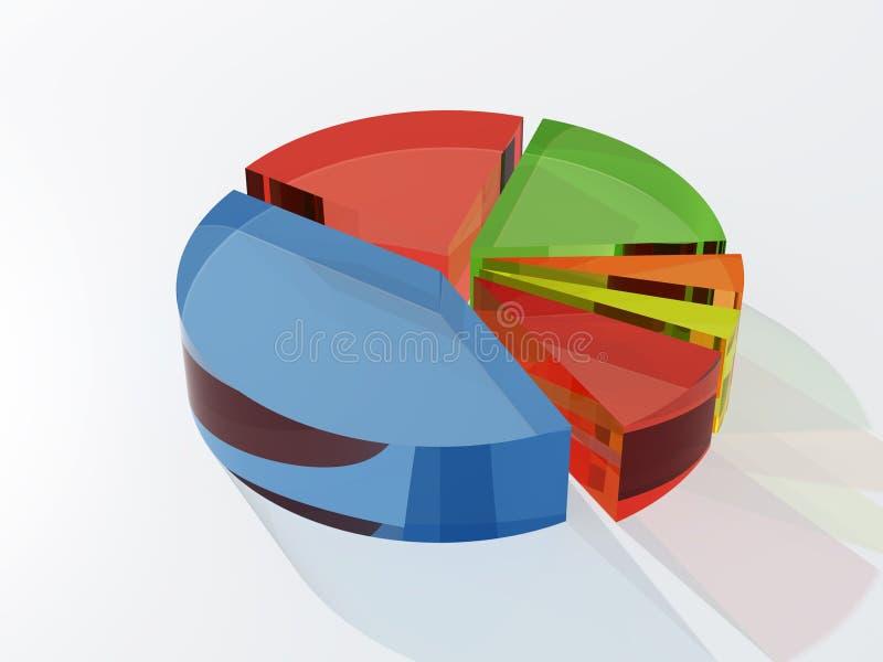 Pie diagram. Conceptual 3d image royalty free illustration