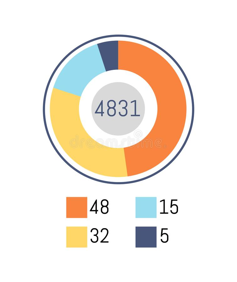 Pie Diagram, Business Flowchart with Numbers Info. Vector. Circular shaped chart and colors in boxes with explanatory figures. Analysis and statistics stock illustration