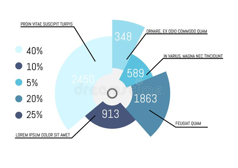 Pie Diagram with Components and Explanations Data. Vector. Business visualization on analyzing issue results, template graphic with numeric information stock illustration