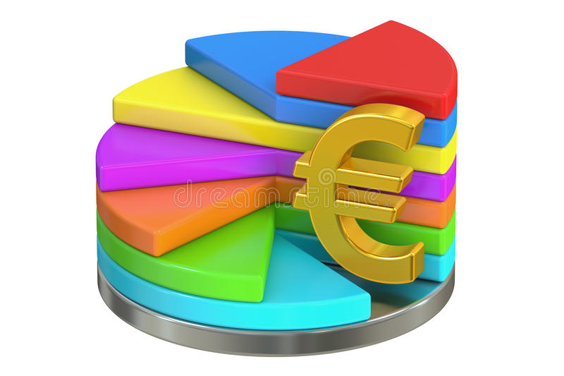 Pie diagram with euro symbol, finance concept. 3D rendering vector illustration