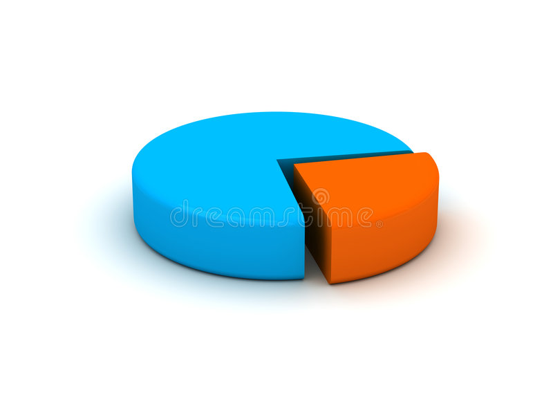 Pie Graph. 3d Pie Graph with two colored segnents