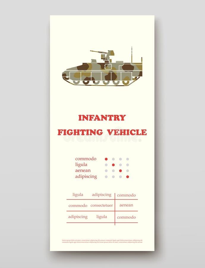 Piechota pojazdu bojowego ulotki pokrywy prezentacji abstrakt, układ technologii sprawozdania rocznego broszurki wielkościowa ulo ilustracja wektor