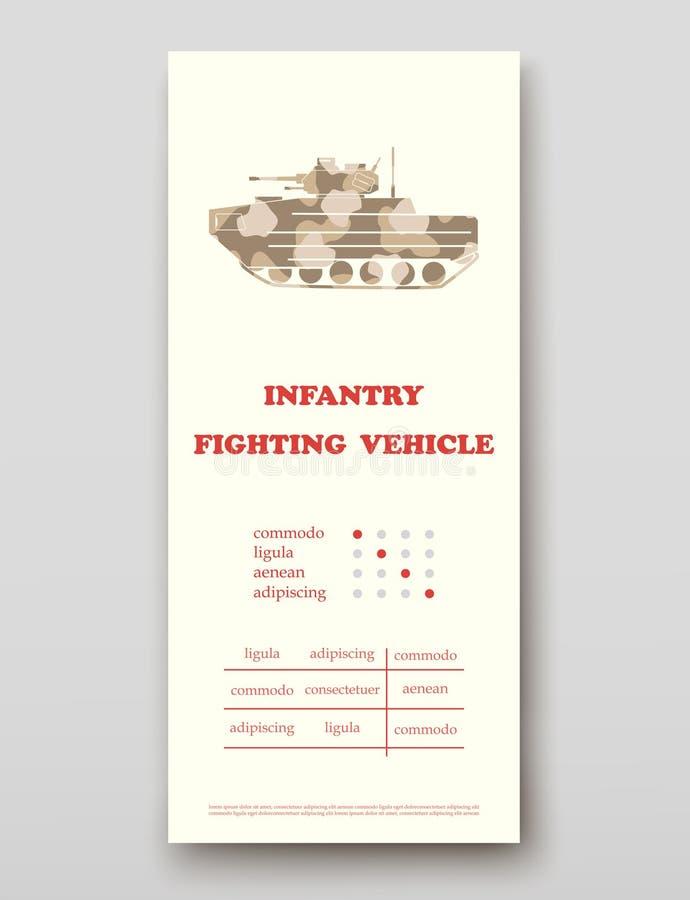 Piechota pojazdu bojowego ulotki pokrywy prezentacji abstrakt, układ technologii sprawozdania rocznego broszurki wielkościowa ulo ilustracji