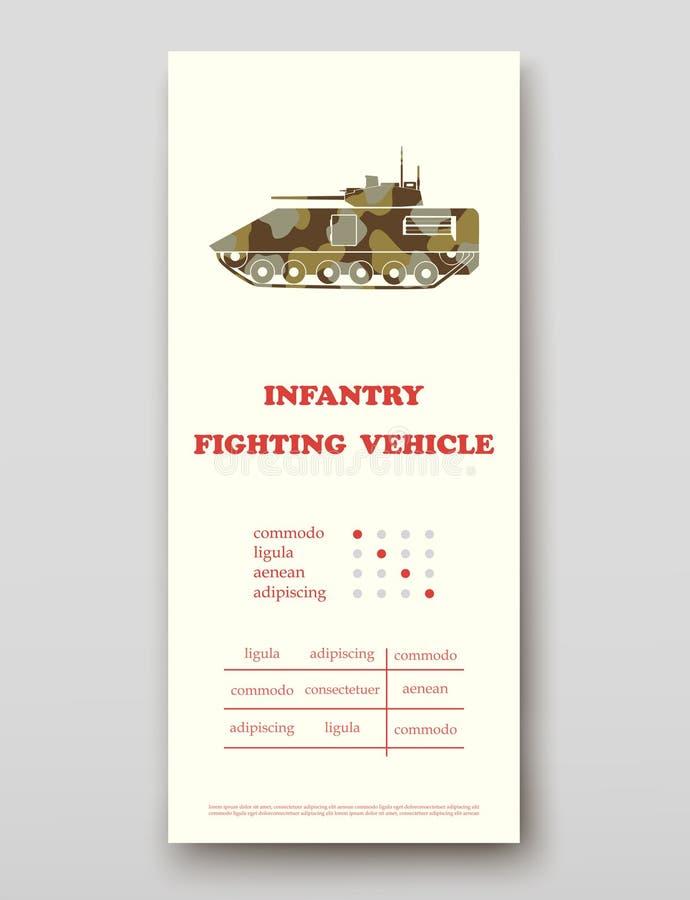 Piechota pojazdu bojowego ulotki pokrywy prezentacji abstrakt, układ technologii sprawozdania rocznego broszurki wielkościowa ulo royalty ilustracja
