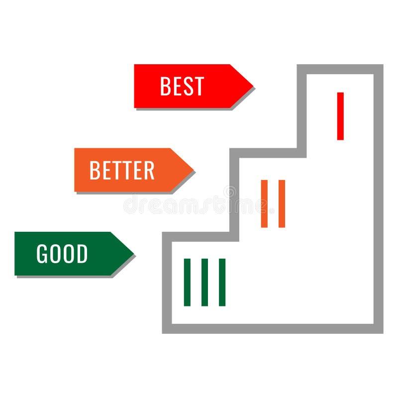 Piedestal met duidelijke plaatsen, goede beter het beste geïsoleerde concept vector illustratie
