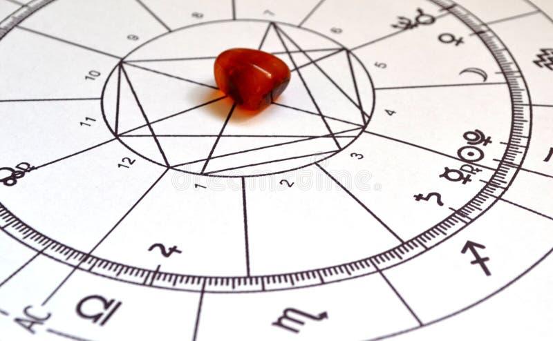 Piedra natural cristalina de la cornalina de la carta de la astrología fotografía de archivo libre de regalías