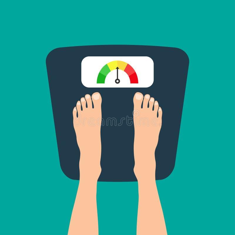 Pieds sur la machine de pesage illustration libre de droits