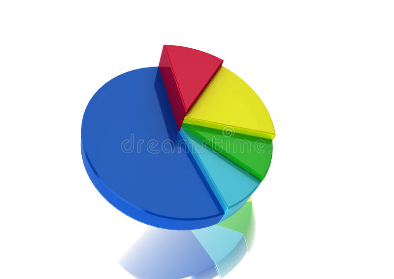 pien för diagrammet 3d gick royaltyfri illustrationer