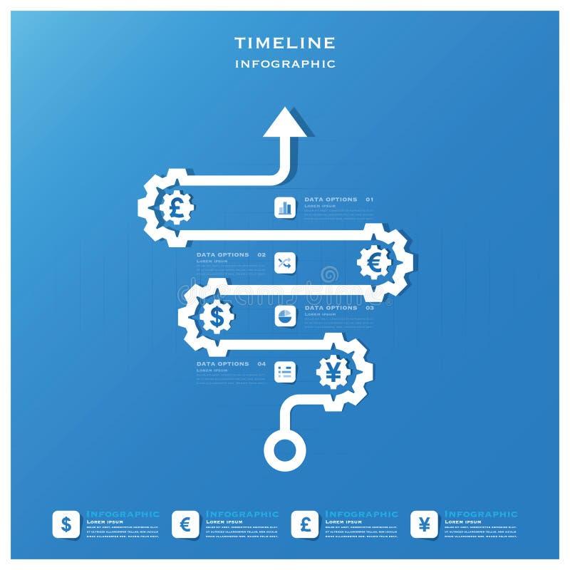 Pieniądze biznesu linia czasu Infographic ilustracji