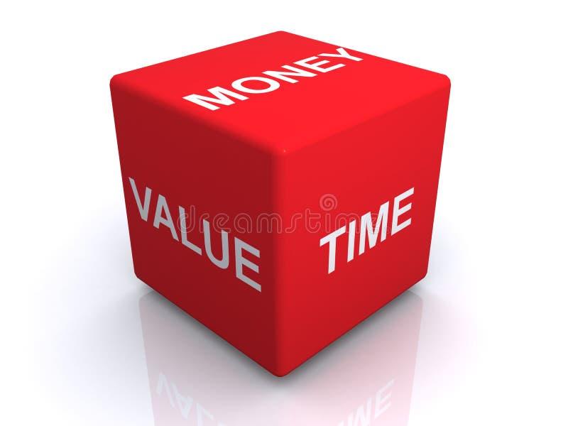 Pieniądze, czas i wartość, ilustracja wektor