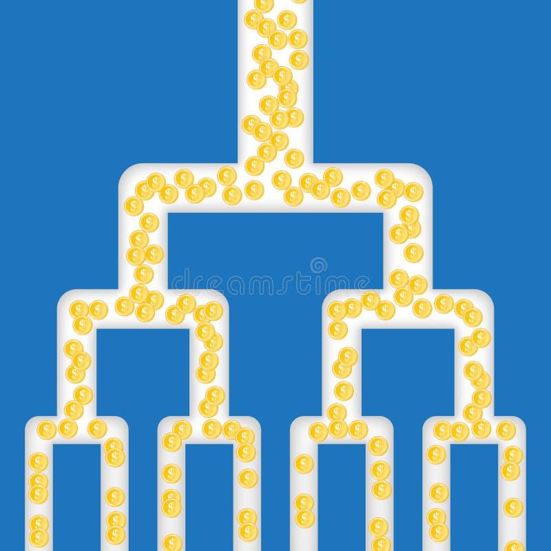 Pieniądze Dystrybucja royalty ilustracja