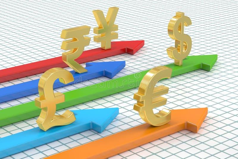 Pieniądze pojęcie, globalne waluty świadczenia 3 d royalty ilustracja