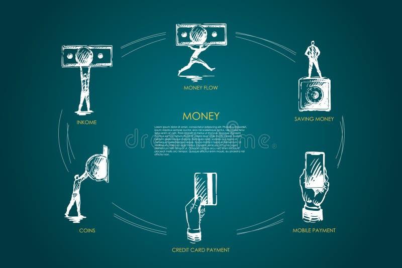 Pieniądze - przepływ, dochód, monety, karty kredytowej zapłata, mobilna zapłata, ratuje wektorowego pojęcie set royalty ilustracja