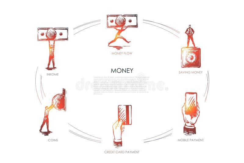 Pieniądze - przepływ, dochód, monety, karty kredytowej zapłata, mobilna zapłata, ratuje wektorowego pojęcie set ilustracji
