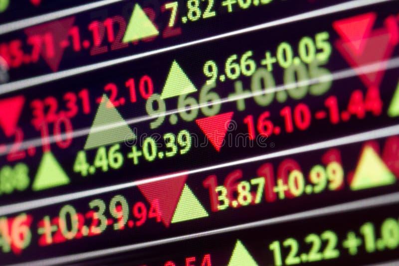 Pieniężna rynek papierów wartościowych cena zdjęcie stock