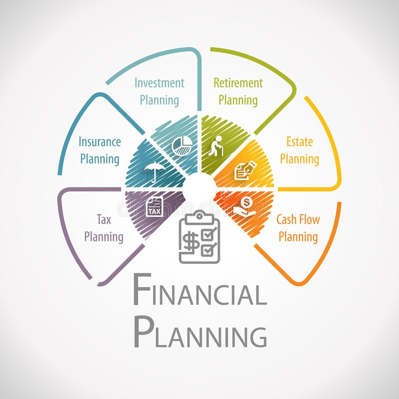 Pieniężnego planowania doradcy gospodarczego koło Infographic ilustracji