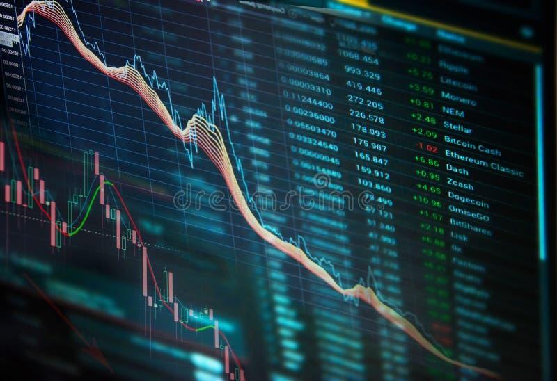 Pieniężni handlarscy wykresy na ekranie Tło z walutą obraz stock