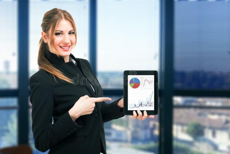 Pieniężni raporty: kobieta trzyma pastylkę zdjęcia royalty free