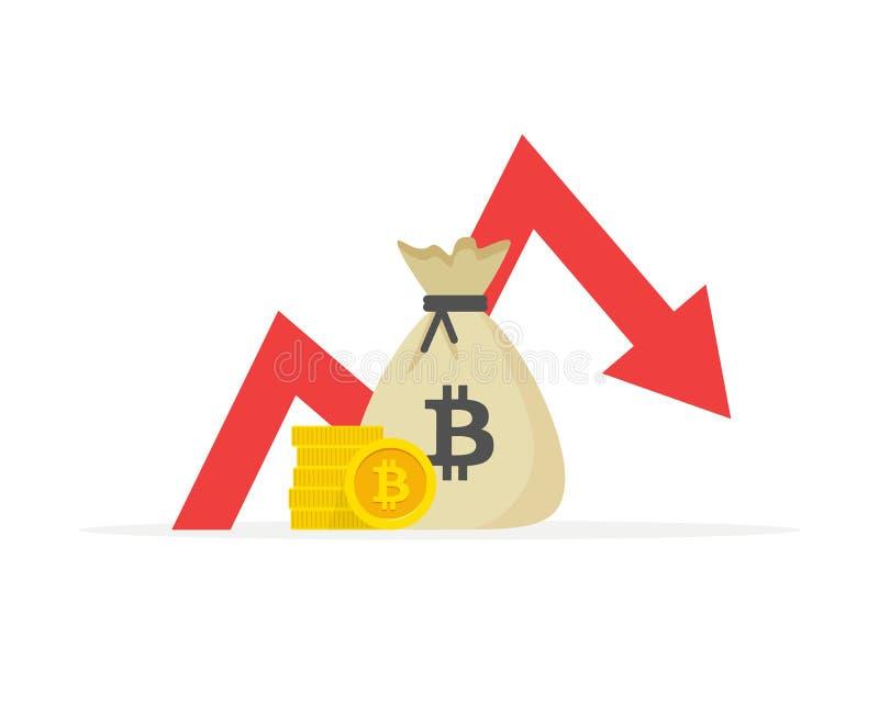 Pieniężni wskaźniki, biznesowy występ w bitcoin, statystyczny raport, fundusz powierniczy, wskaźnik rentowności ilustracja wektor