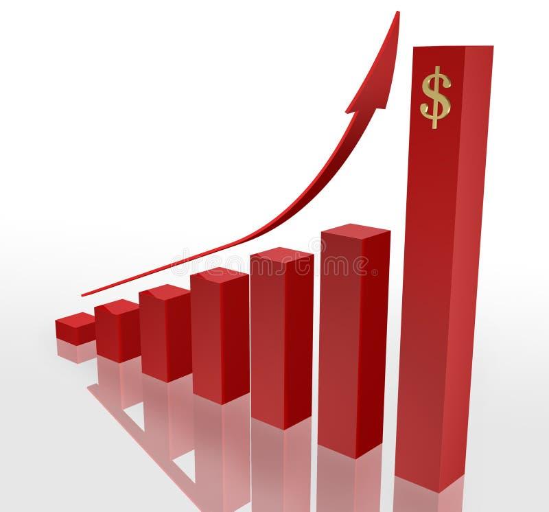 pieniężny przyrost zdjęcia stock