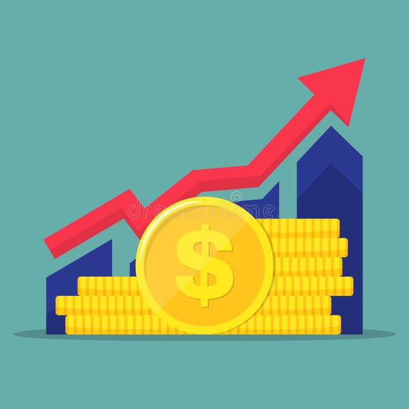 Pieniężny występ, statystyki raport, podnosi biznesową produktywność, fundusz powierniczy, wskaźnik rentowności, finansowa konsol ilustracja wektor