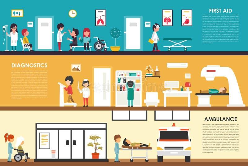 Pierwsza Pomoc diagnostyków pojęcia sieci wektoru Ambulansowa płaska szpitalna wewnętrzna plenerowa ilustracja Lekarka, opieka zd ilustracji