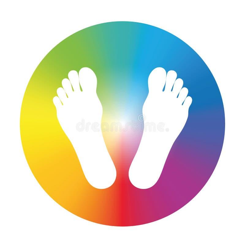 Pies de la pendiente de rueda de color ilustración del vector