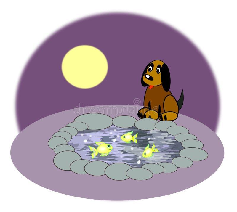Pies przy Goldfish stawem ilustracja wektor