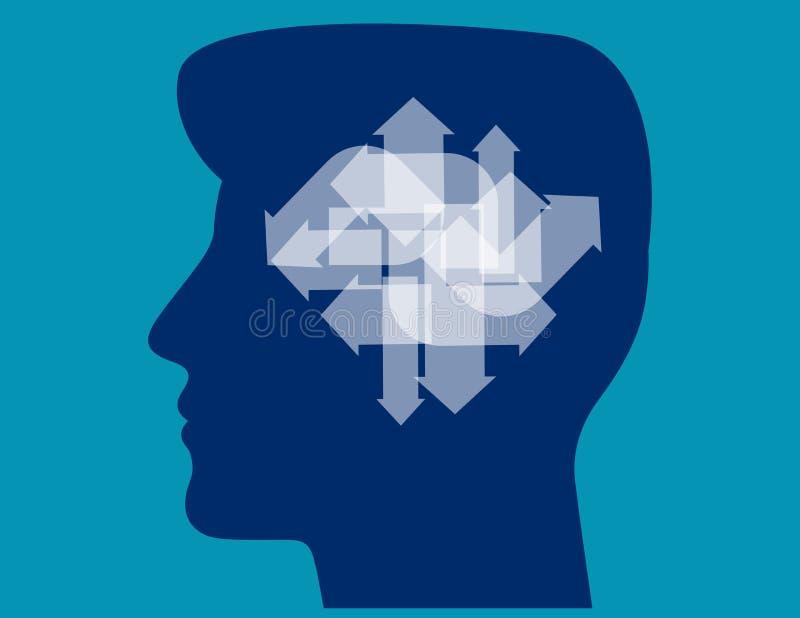 Pijlen die in verschillende richtingen binnen van mensenhoofd wijzen Concepten bedrijfs vectorillustratie stock illustratie