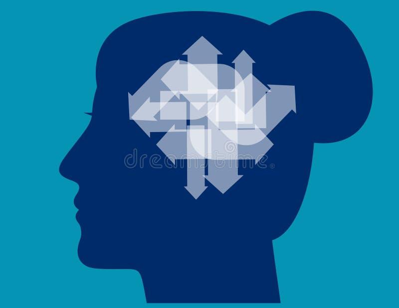 Pijlen die in verschillende richtingen binnen van vrouwenhoofd wijzen Concepten bedrijfs vectorillustratie royalty-vrije illustratie