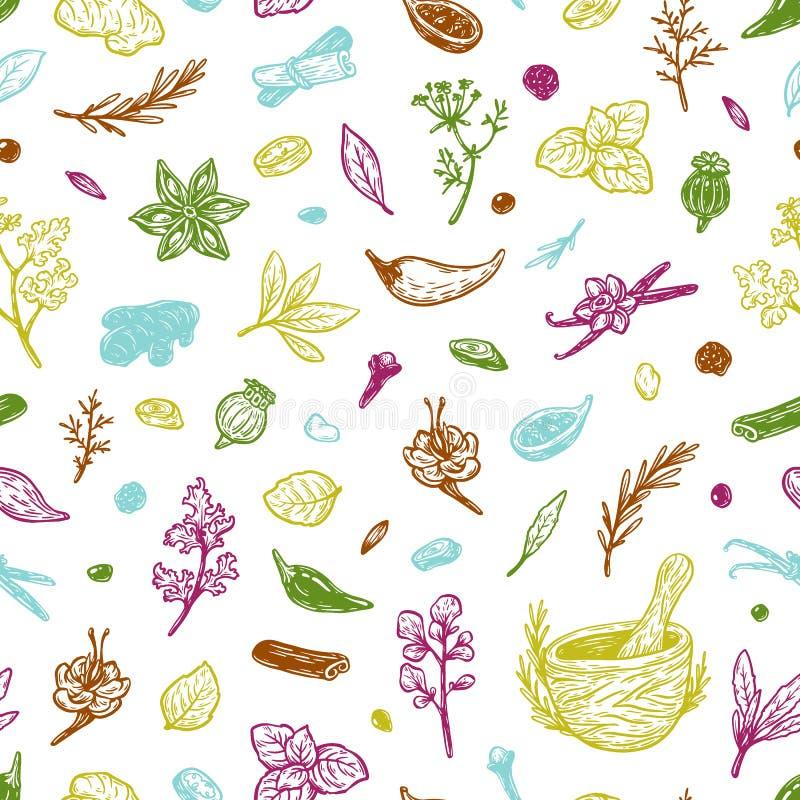 Pikantność & ziele, wzór ilustracji