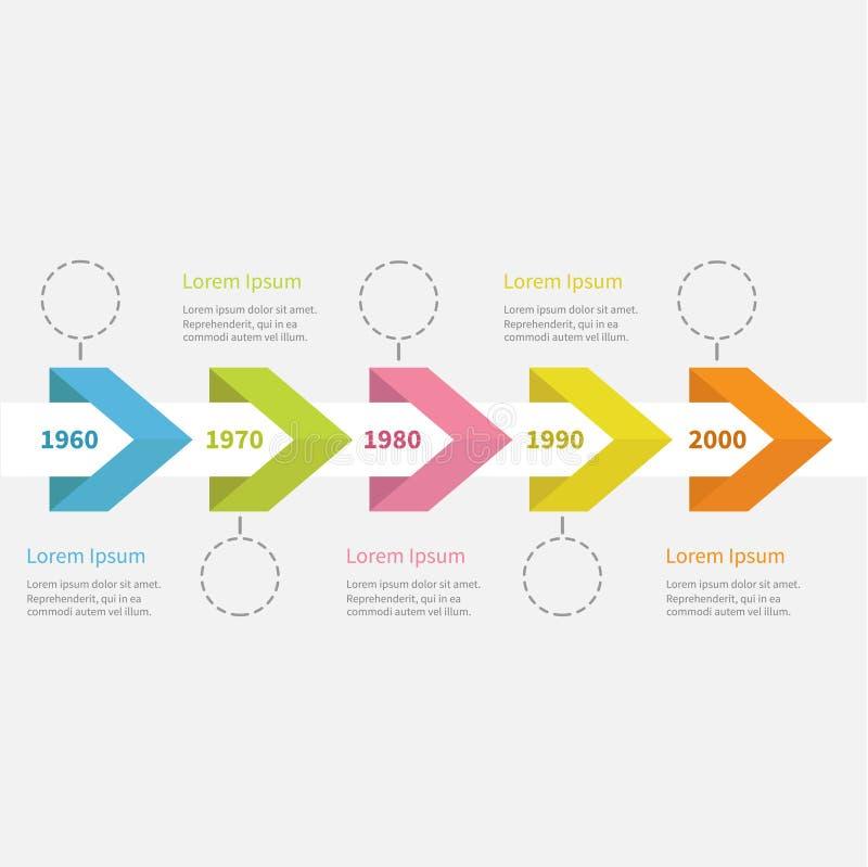 Pil för band för Infographic fem momentTimeline vektor illustrationer