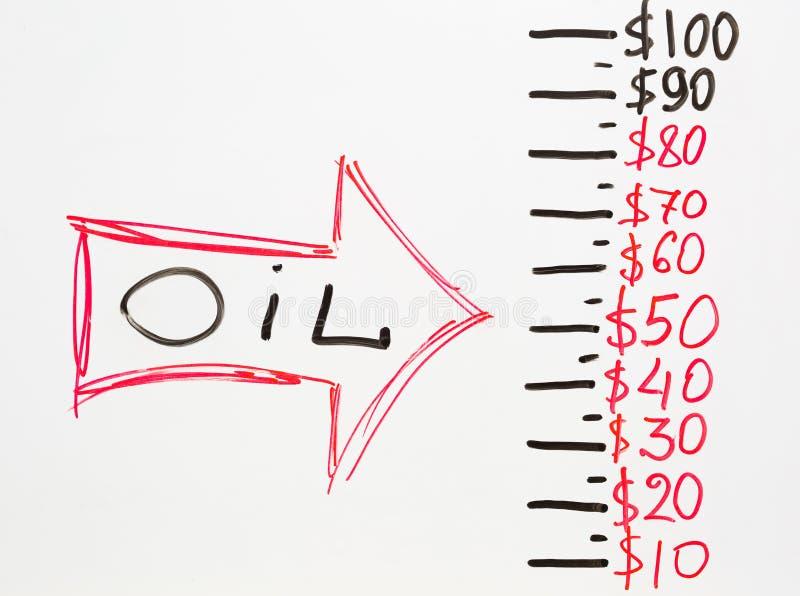Pil som pekar på oljeprisen som ner faller royaltyfri fotografi