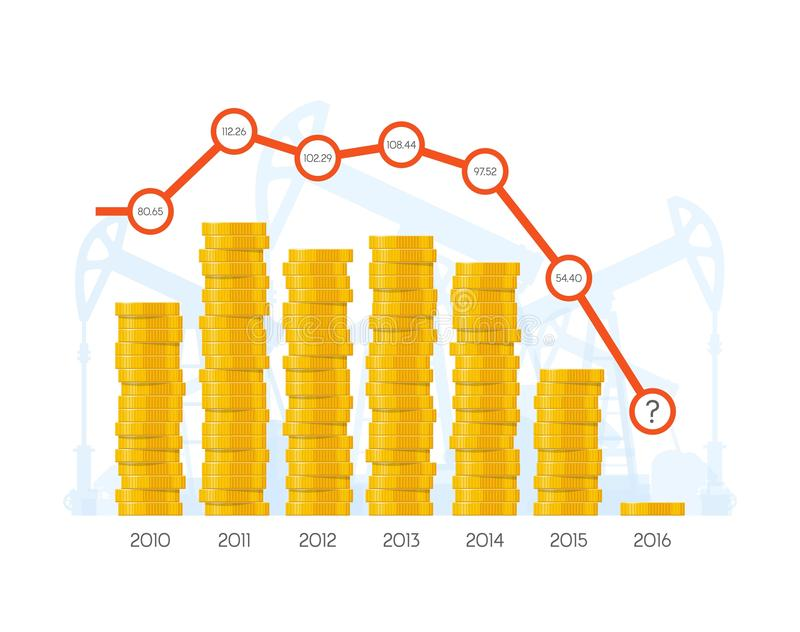 Piles of coins with chart graph. Vector concept for financial markets. World stock exchange vector illustration