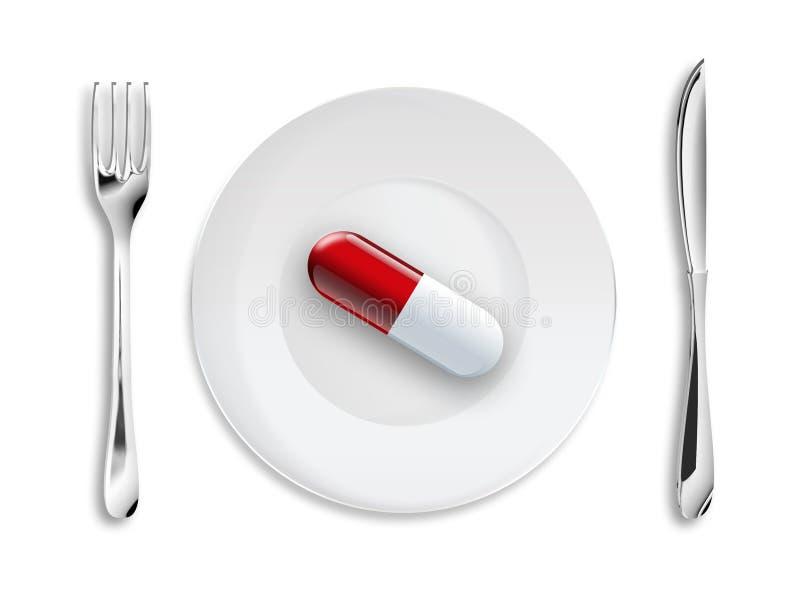 Pille auf dem Teller vektor abbildung