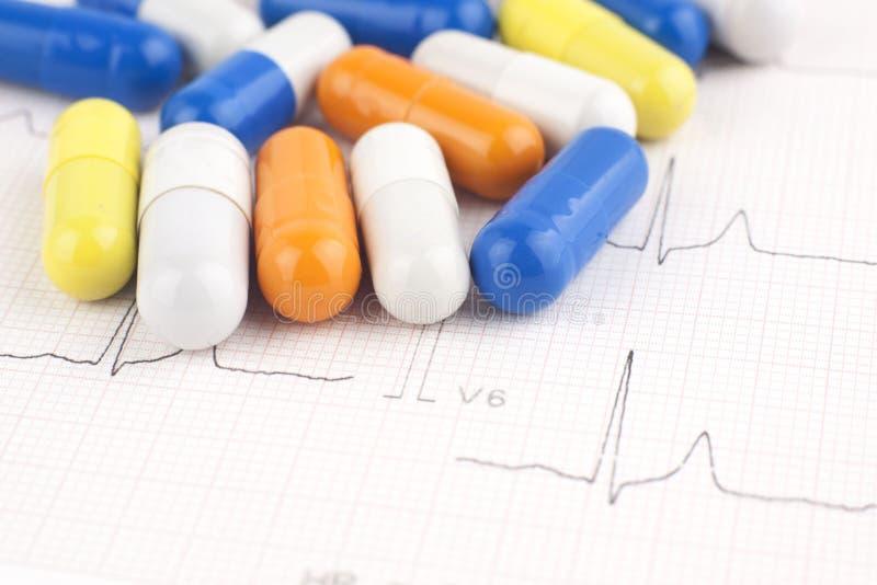 Pillen auf EKG-Herzblatt lizenzfreie stockfotos