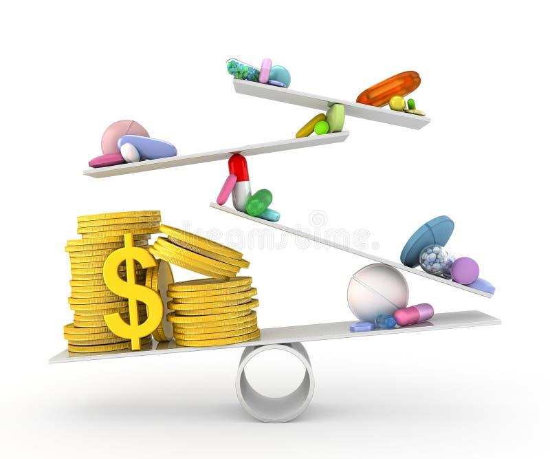 Pillen en medicijn tegenover de kosten vector illustratie