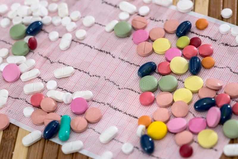 Pillole Colourful con il cardiogramma immagine stock