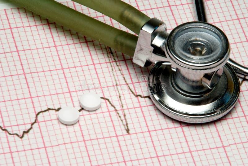 Pillole di prescrizione fotografie stock