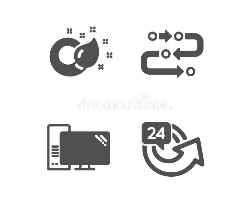 Pinceau, icônes de méthodologie et d'ordinateur 24 heures de signe Créativité, processus de développement, composant de PC Vecteu illustration stock