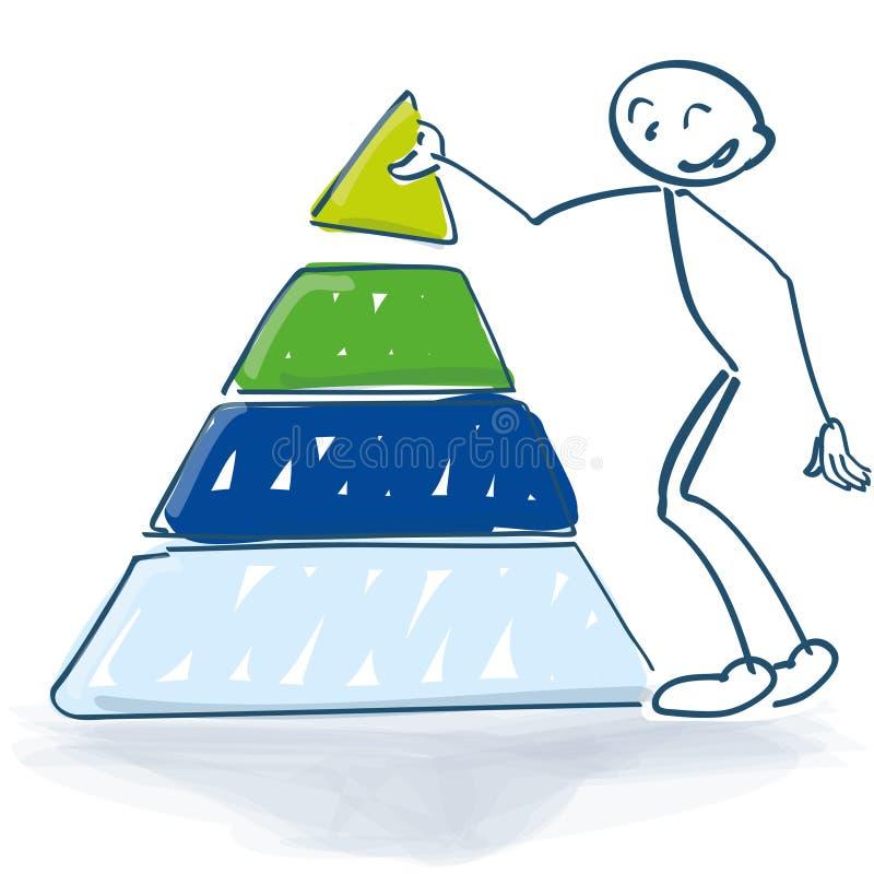 Pinnediagram med en pyramid av framgång stock illustrationer