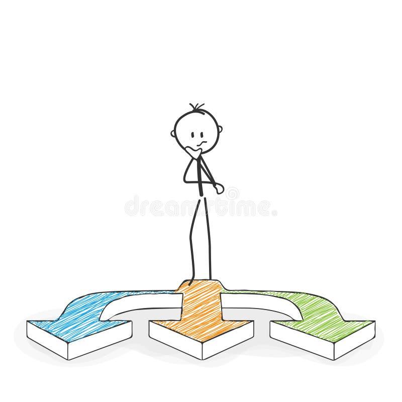 Pinnediagram tecknad film - Stickman måste göra ett beslut Tre Ar stock illustrationer