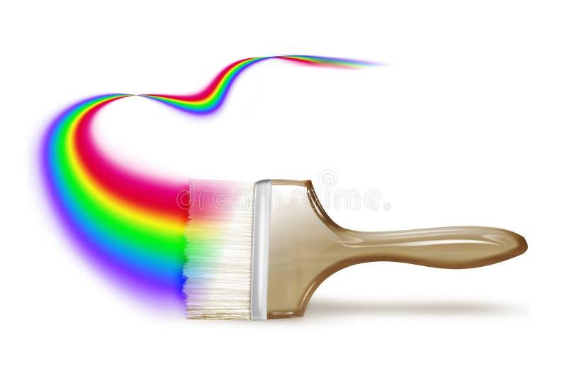 Pinte um arco-íris ilustração do vetor
