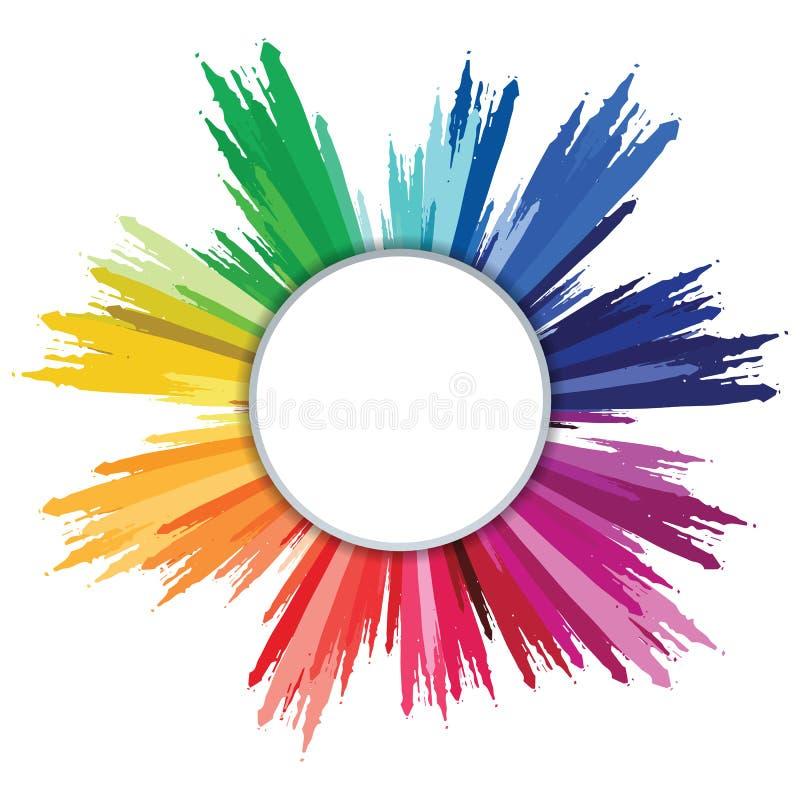 A pintura colorida espirra o círculo isolado no fundo branco ilustração do vetor