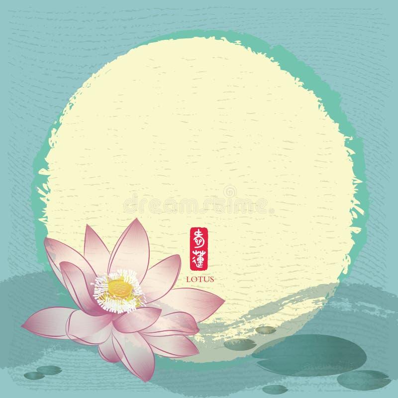 Pintura tradicional chinesa: Lótus ilustração stock