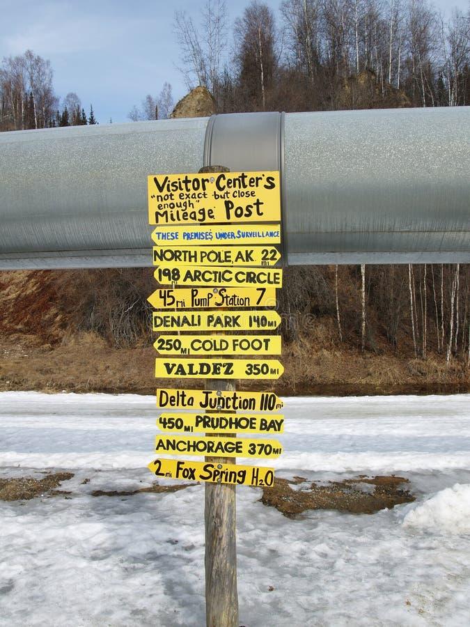 Pipeline signpost stock photo
