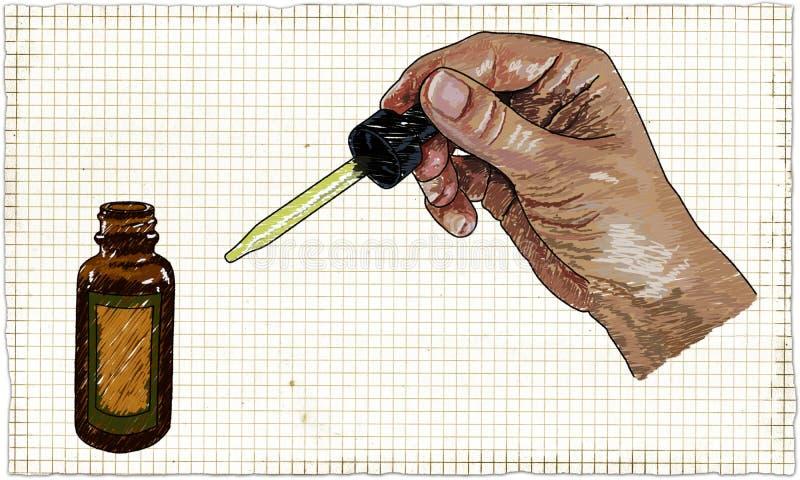 Pipett med medicinska droppar vektor illustrationer
