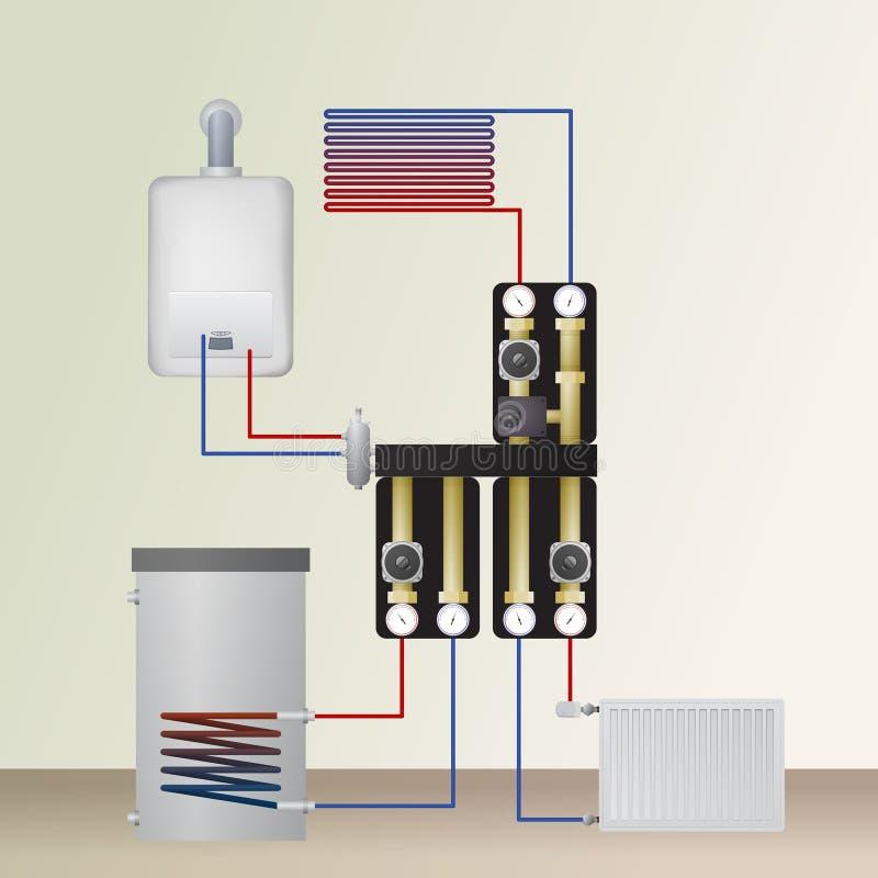 Piping condensate boiler. Vector illustration. Pump unit, steel panel radiator, water heater, warm floors royalty free illustration