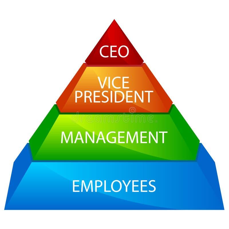 Pirámide corporativa stock de ilustración